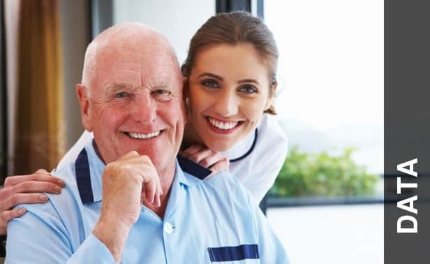 Care Homes Database